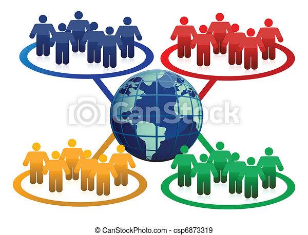 global kommunikation, begreb - csp6873319