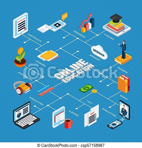 isometric, undervisning, online, komposition, webinar - csp57158987