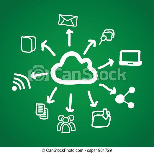 kommunikation - csp11981729