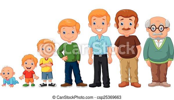 mand, stages, udvikling, cartoon - csp25369663